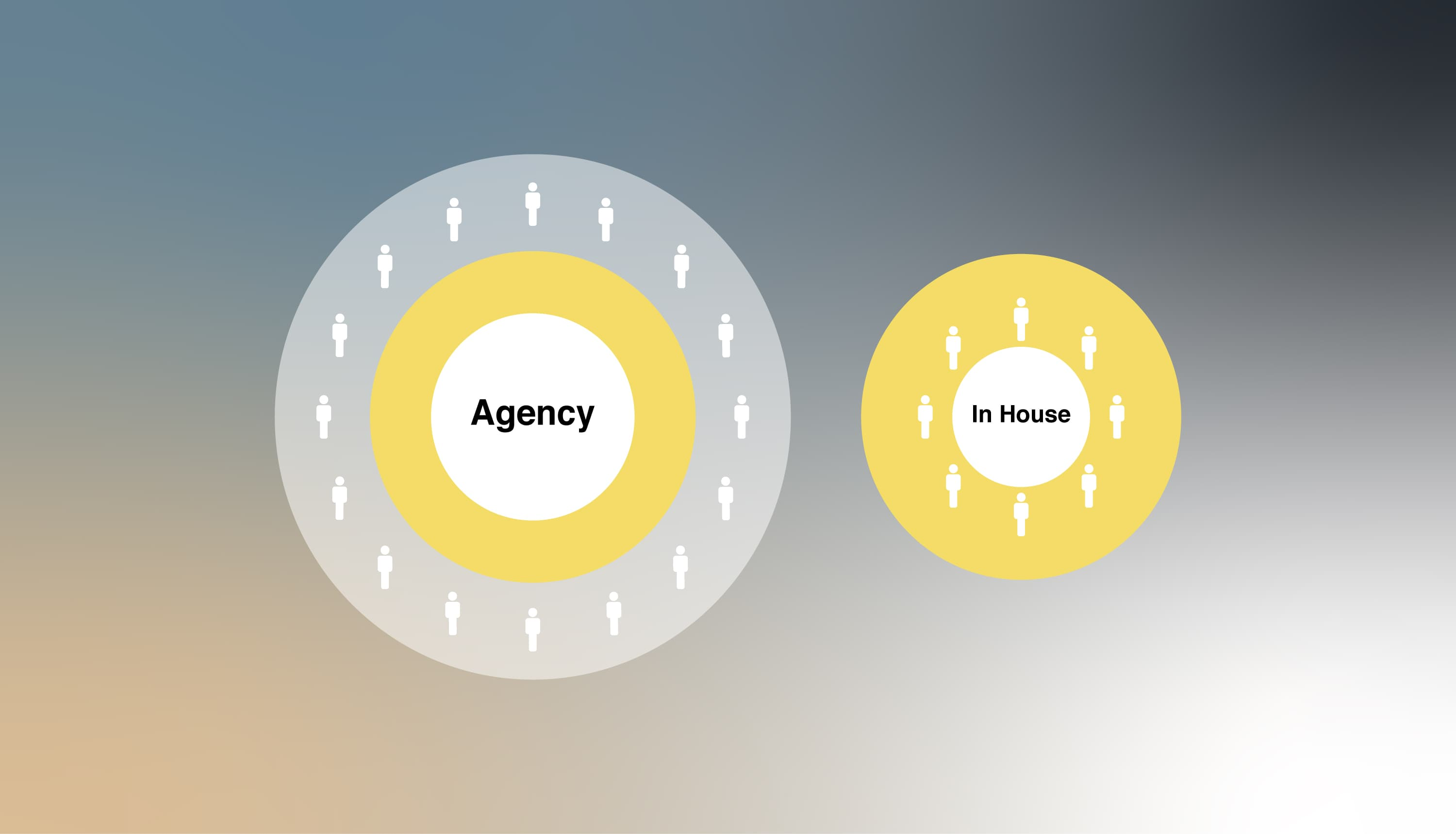 agency vs inhouse
